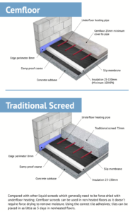 Cemfloor screed vs traditional screed image